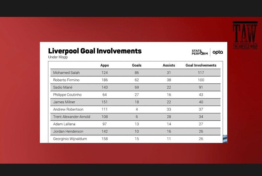 Screenshot_20210119-092659_The Anfield Wrap.jpg
